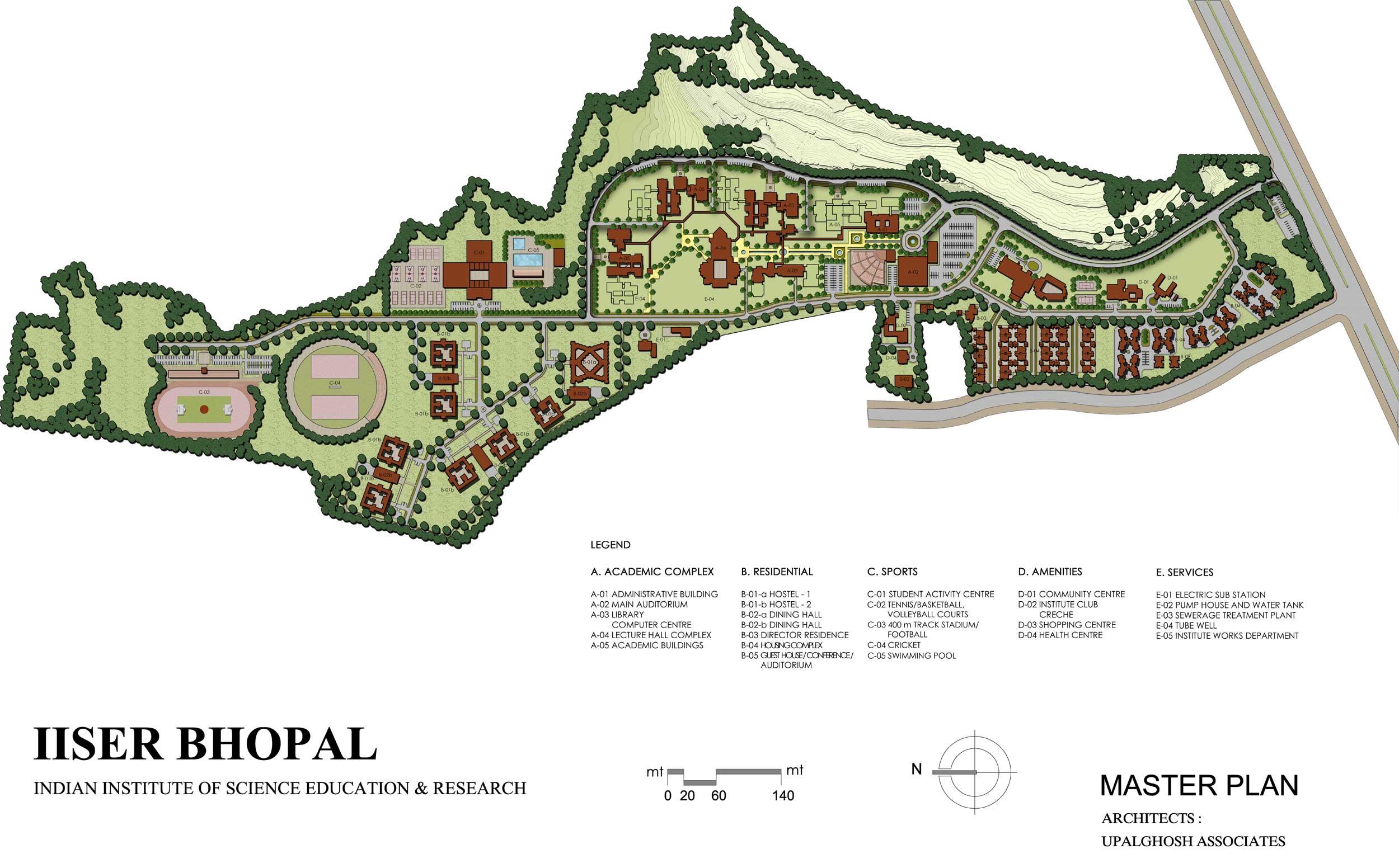 IISER Bhopal Master Plan